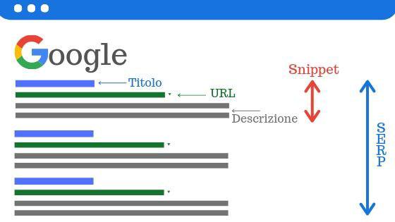 Google Serp - Snippet